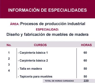 Informacion de Cursos
